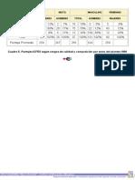 cuadro 5.pdf
