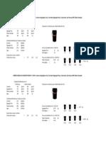 Dosificacion en balde para Vaciado de concreto Diseño 21-31 Mpa