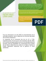 Economía Dominicana 2000- 2012