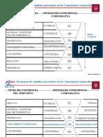 8 Resumen Liberando el alma de las empresas by Barret y RSE by Profe Austin, UCO Gest CyC...