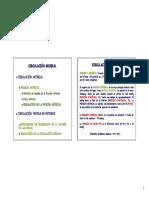 Tema 07 Circulación general