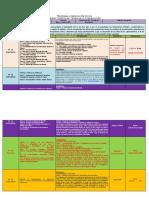 Proyecto 1.3 Gestiòn Ambiental.docx