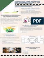 Infografia sobre los pasos fundamentales para integrar e implementar los SGS