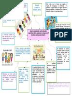 Mapa Inclusión