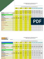 A Catalogo de Indicadores para la Evaluación Sistemática 2008