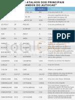 Lista_dos_Atalhos_dos_Principais_Comandos_do_Autocad.pdf