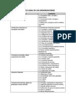 Temario Marco Legal de Las Organizaciones