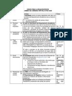 PROCESO DE CAMBIO DE CARRERA VIRTUAL 2020