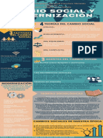 Infografía CAMBIO SOCIAL Y MODERNIZACIÓN