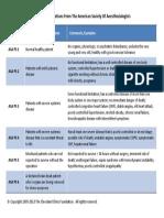 asa-classifications