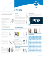 Cleaning and maintenance of pH probes