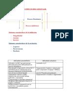 CAMILA R RESUMEN-COMPLETO-LENGUAJE-SEGUNDO-PARCIAL