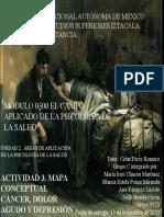 Grupo C_Actividad 3_Unidad 2_0300