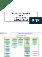 Medio_rural_organigrama_cas