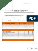 Maquette Pédagogique M1 CCA.pdf