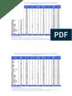 tabela_03.D.04_5