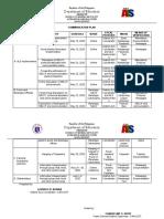 Communication-Plan-Cahilsot-District