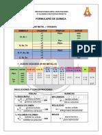 FORMULARIO DE QUIMICA (1)