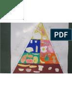 Mural Piràmide dels Aliments