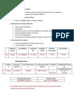 Check List para PGRCC - EUSEBIO