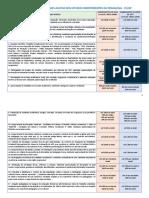 tabela-de-atividades-aceitas-dos-estudos-independentes-04jun2020