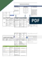 07. Análisis del procesos de operación.xlsx