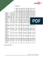 303669345-Tabela-de-Medidas-Modelagem-Plus-Size.pdf