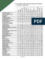 20201115-locuri.pdf