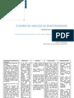 Actividad 2. CUADRO DE ANALISIS BENCHMARKING