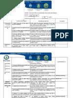 EJEMPLO INFORME ANUAL DE COMPETENCIAS - INCLUSIÓN
