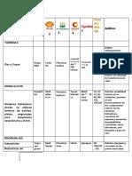 TALLER ACEITES ISO.docx