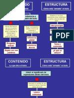 Destrezas evaluadas PSU1