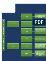 AtaquesnInformaticos___475faa0c41920dd___.pdf