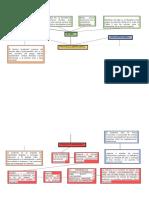 Paso 3 -Aporte individual - INFOGRAMA