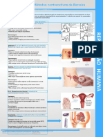 Poster Biologia