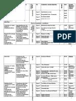 proiectare cl.7.doc