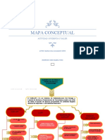 MAPA CONCEPTUAL ACTIVIDAD 1