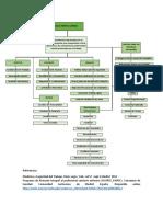 Mapa Conceptual Salud Mental Laboral