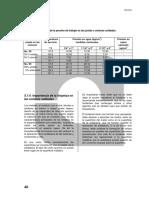SOLDING.CU.ASTM.5_15CELSIUS.pdf