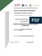 Cuadro comparativo de electrodos UTP-BOHLER