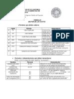 309451145-Formulas-Gestion-de-Los-Costos.docx