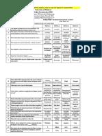 MCQ MMC MU _Mechanical_measurement_control_CBCS.pdf