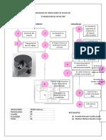 DIAGRAMA DE OPERACIONES DE PROCESOS - PISTON