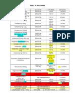 TABLA DE DILUCIONES 2016 (1).doc