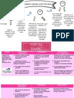 Interfaz de usuario Ventajas y desventajas de Visual Basic