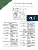 Interpretar los componentes de un PLC.docx