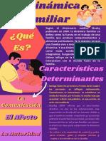 La Dinámica Familiar.pdf