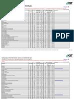 Tabelle_Studiengaenge (2)