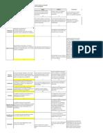 Evaluación Rúbrica G1- S1-MDI-Tulia López, PhD - Copia