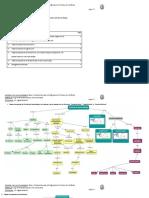 EjemplosMapaConceptual 31 Agosto.pdf